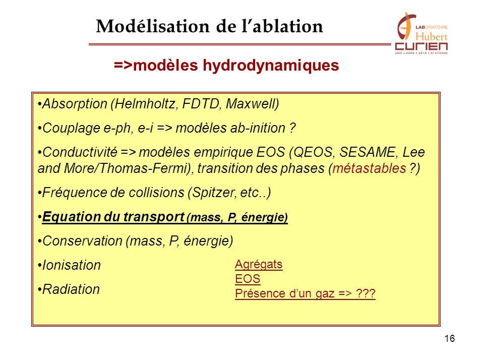 16 Modélisation de lablation =>modèles hydrodynamiques Absorption (Helmholtz, FDTD, Maxwell) Couplage e-ph, e-i => modèles ab-inition ? Conductivité =