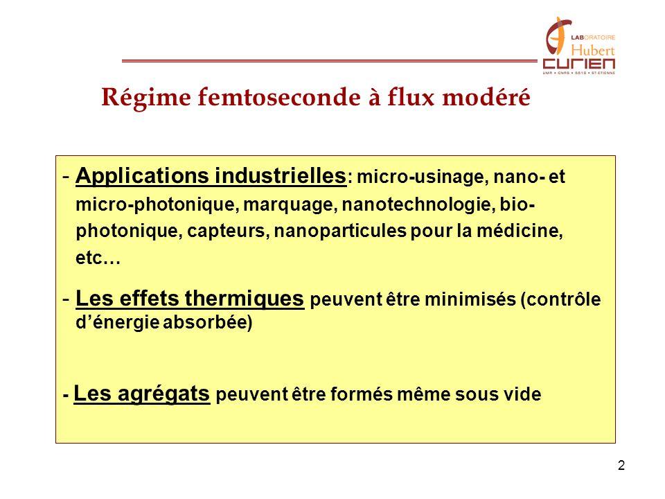 2 Régime femtoseconde à flux modéré -Applications industrielles : micro-usinage, nano- et micro-photonique, marquage, nanotechnologie, bio- photonique