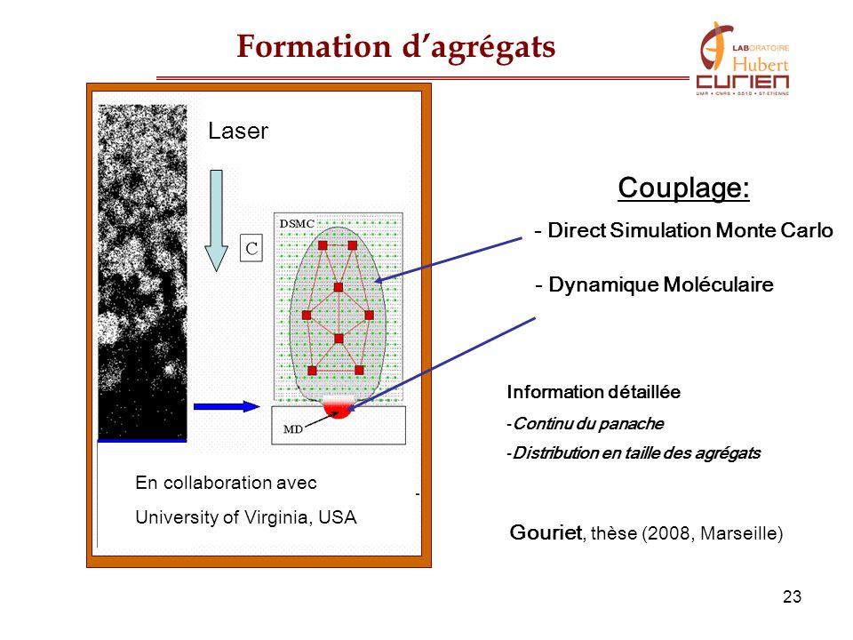 23 Formation dagrégats Couplage: - Direct Simulation Monte Carlo - Dynamique Moléculaire En collaboration avec University of Virginia, USA Information