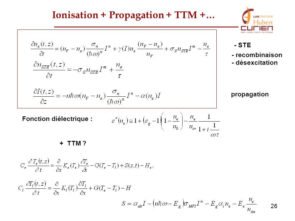 26 Ionisation + Propagation + TTM +… - recombinaison - désexcitation - STE propagation + TTM ? Fonction diélectrique :