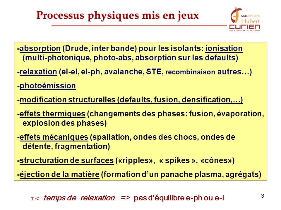 3 Processus physiques mis en jeux -absorption (Drude, inter bande) pour les isolants: ionisation (multi-photonique, photo-abs, absorption sur les defa