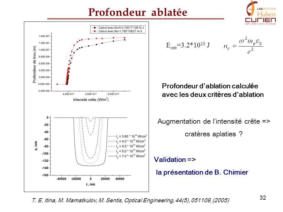 32 Profondeur ablatée Augmentation de lintensité crête => cratères aplaties ? Validation => la présentation de B. Chimier T. E. Itina, M. Mamatkulov,