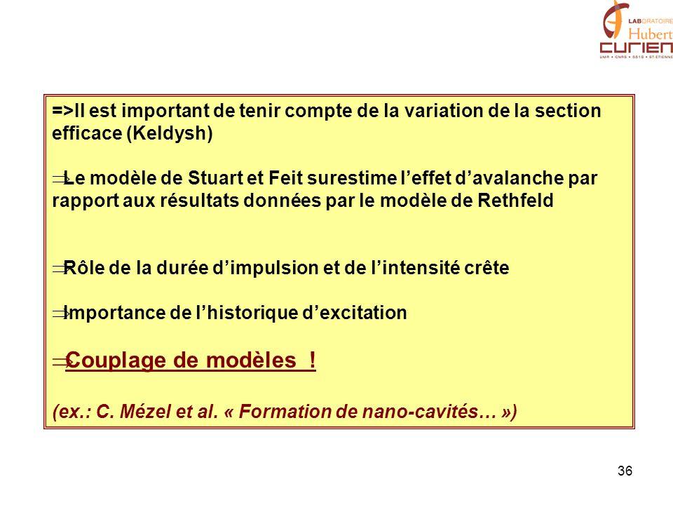 36 =>Il est important de tenir compte de la variation de la section efficace (Keldysh) Le modèle de Stuart et Feit surestime leffet davalanche par rap