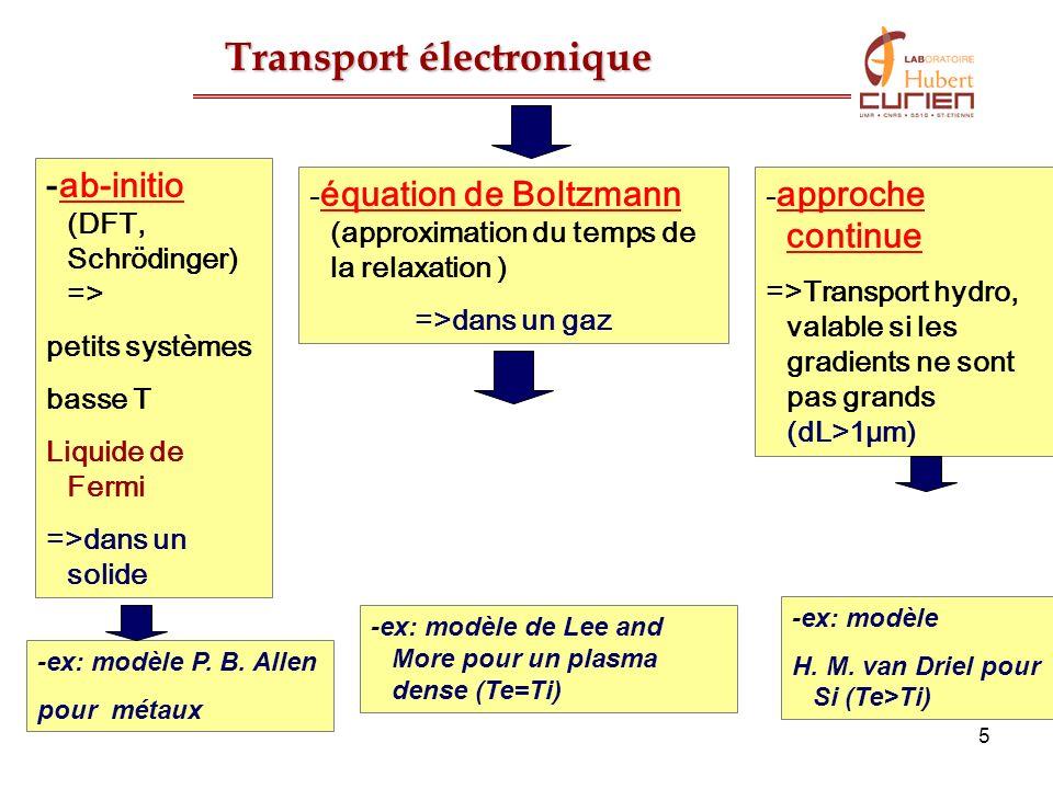 5 Transport électronique -ab-initio (DFT, Schrödinger) => petits systèmes basse T Liquide de Fermi =>dans un solide - équation de Boltzmann (approxima