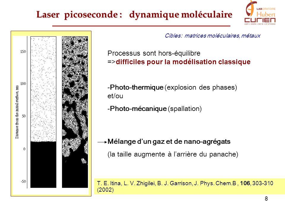 8 T. E. Itina, L. V. Zhigilei, B. J. Garrison, J. Phys. Chem.B, 106, 303-310 (2002) Processus sont hors-équilibre =>difficiles pour la modélisation cl