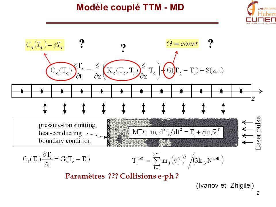 9 Paramètres ??? Collisions e-ph ? ?? Modèle couplé TTM - MD (Ivanov et Zhigilei) ?