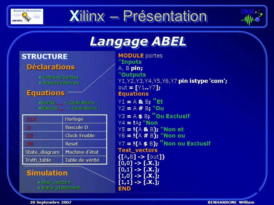 BENHARBONE William20 Septembre 2007 Xilinx – Présentation Langage ABEL STRUCTURE OPERATEURS Déclarations Entrées/Sorties Entrées/Sorties Nœuds internes Nœuds internes Opérateurs Arithmétiques --ANégation -A-BSoustraction +A+BAddition *A*BMultiplication /A/B Division entière non signée %A%BModulo <<A<<B Décalage de A vers la gauche de B bits.