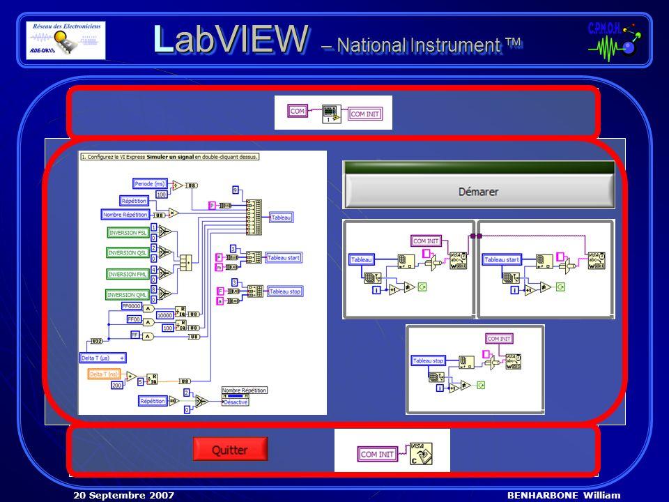 BENHARBONE William20 Septembre 2007 LabVIEW – National Instrument LabVIEW – National Instrument