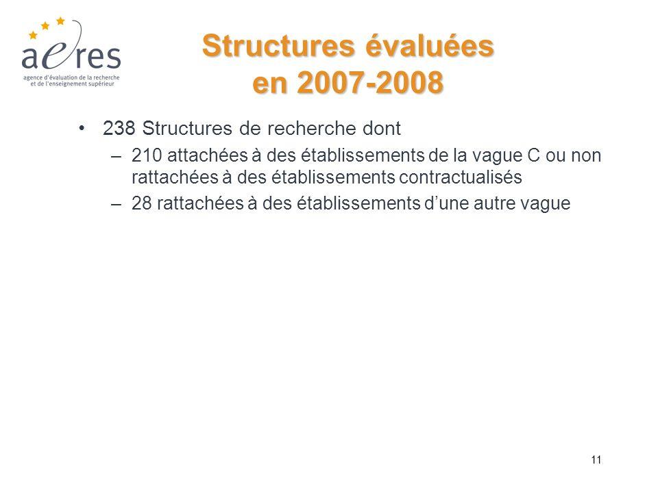 11 Structures évaluées en 2007-2008 238 Structures de recherche dont –210 attachées à des établissements de la vague C ou non rattachées à des établis
