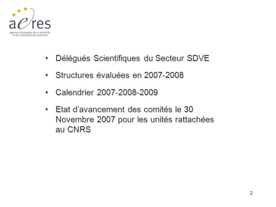 2 Délégués Scientifiques du Secteur SDVEDélégués Scientifiques du Secteur SDVE Structures évaluées en 2007-2008Structures évaluées en 2007-2008 Calend