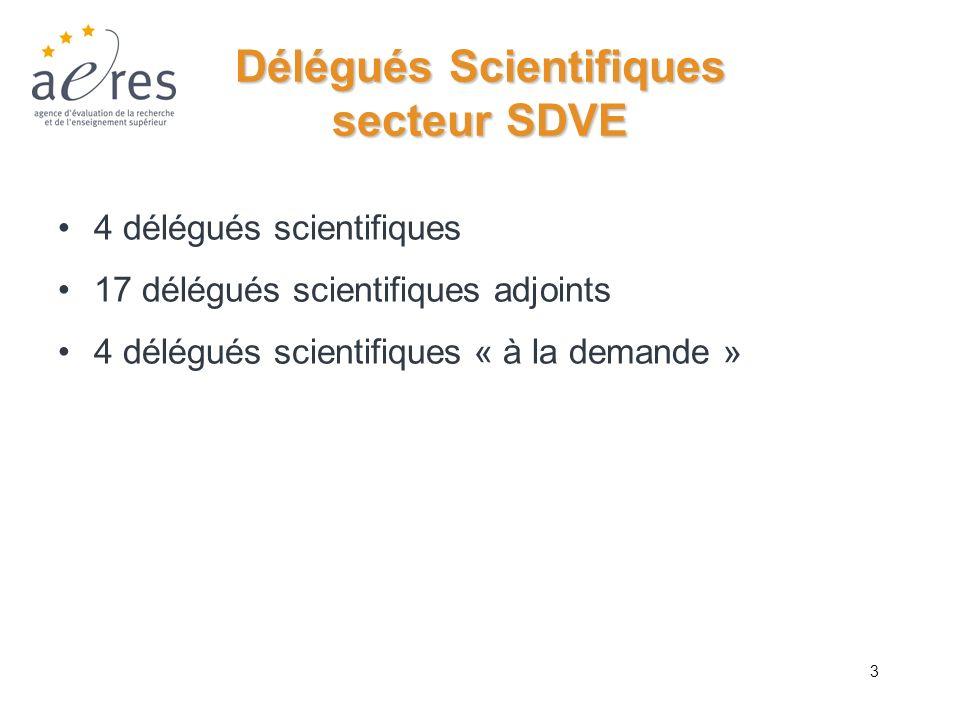3 Délégués Scientifiques secteur SDVE 4 délégués scientifiques 17 délégués scientifiques adjoints 4 délégués scientifiques « à la demande »