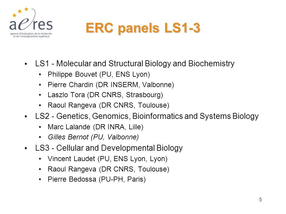 5 ERC panels LS1-3 LS1 - Molecular and Structural Biology and Biochemistry Philippe Bouvet (PU, ENS Lyon) Pierre Chardin (DR INSERM, Valbonne) Laszlo