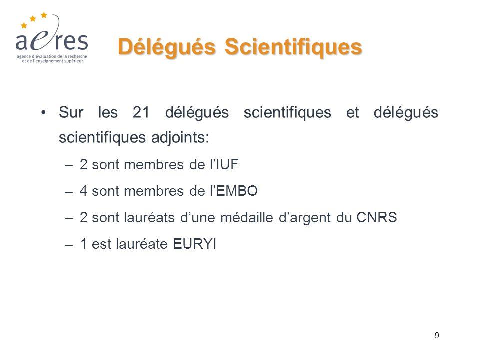 9 Délégués Scientifiques Sur les 21 délégués scientifiques et délégués scientifiques adjoints: –2 sont membres de lIUF –4 sont membres de lEMBO –2 son