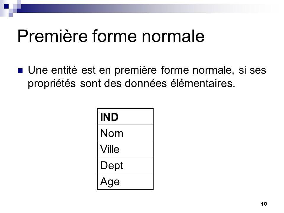 10 Première forme normale Une entité est en première forme normale, si ses propriétés sont des données élémentaires. IND Nom Ville Dept Age