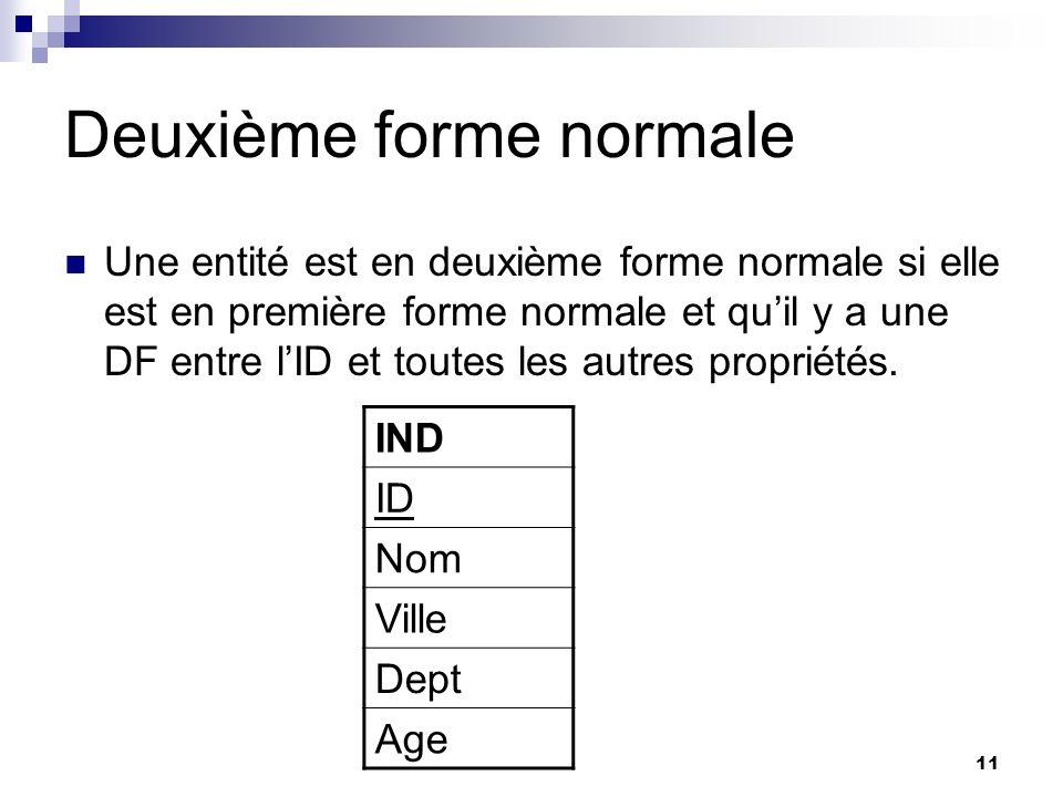 11 Deuxième forme normale Une entité est en deuxième forme normale si elle est en première forme normale et quil y a une DF entre lID et toutes les au