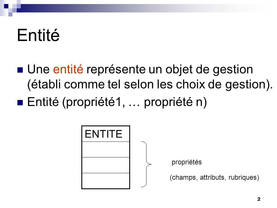 2 Entité Une entité représente un objet de gestion (établi comme tel selon les choix de gestion). Entité (propriété1, … propriété n) ENTITE propriétés