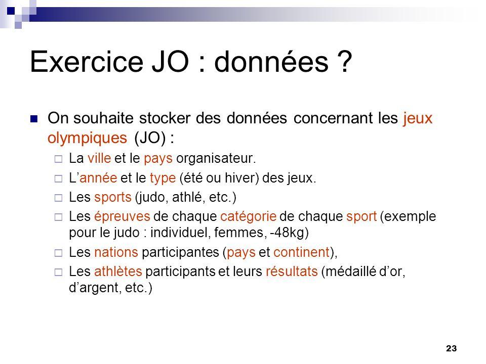 23 Exercice JO : données ? On souhaite stocker des données concernant les jeux olympiques (JO) : La ville et le pays organisateur. Lannée et le type (