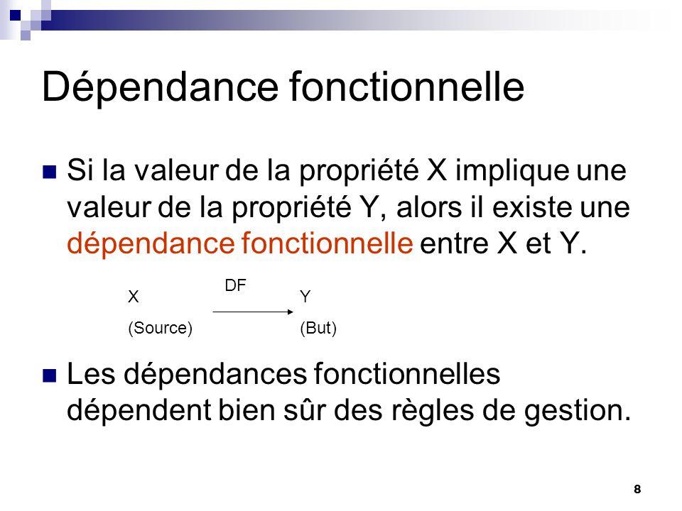 8 Dépendance fonctionnelle Si la valeur de la propriété X implique une valeur de la propriété Y, alors il existe une dépendance fonctionnelle entre X