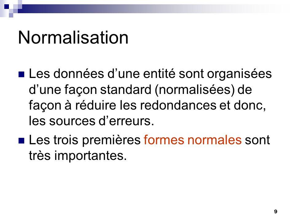 10 Première forme normale Une entité est en première forme normale, si ses propriétés sont des données élémentaires.