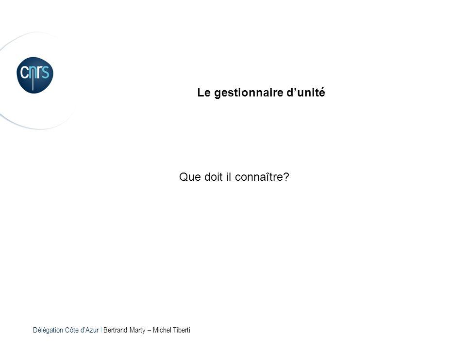 Délégation Côte dAzur l Bertrand Marty – Michel Tiberti Que doit il connaître? Le gestionnaire dunité