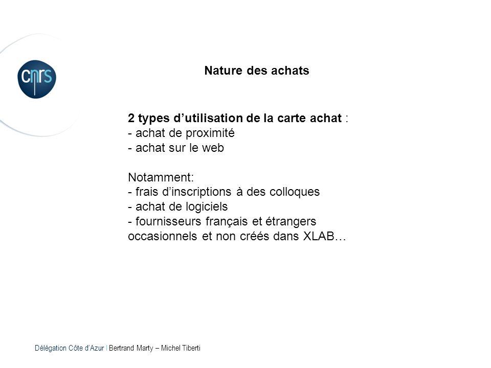 Délégation Côte dAzur l Bertrand Marty – Michel Tiberti Nature des achats 2 types dutilisation de la carte achat : - achat de proximité - achat sur le