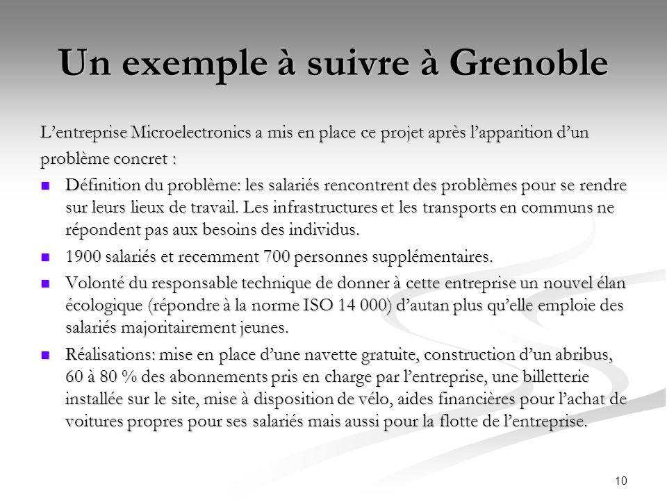 10 Un exemple à suivre à Grenoble Lentreprise Microelectronics a mis en place ce projet après lapparition dun problème concret : problème concret : Dé