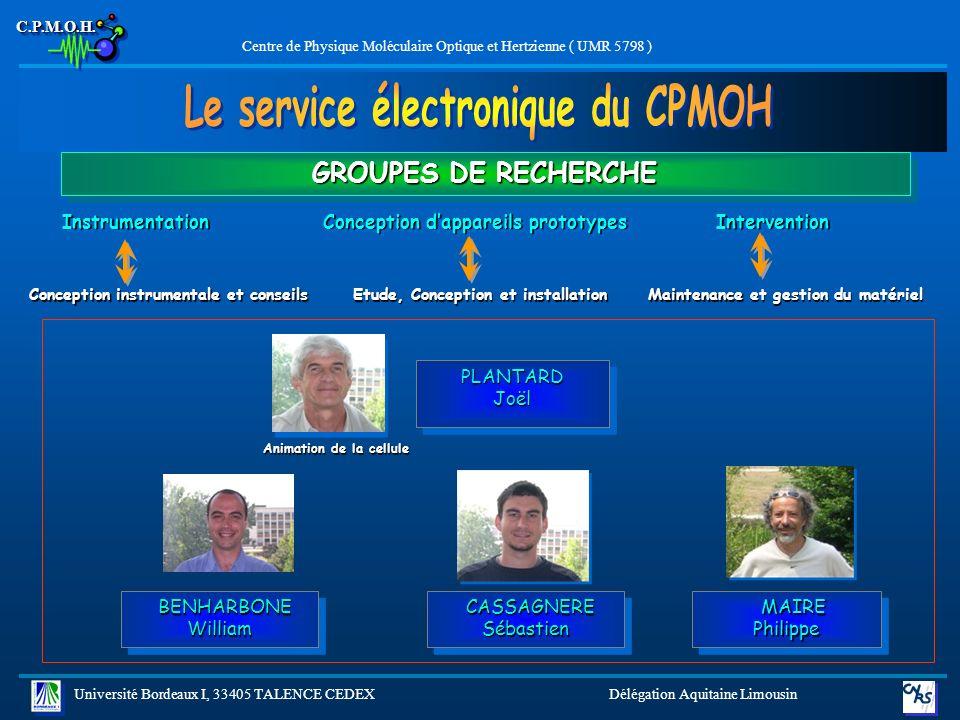 Centre de Physique Moléculaire Optique et Hertzienne ( UMR 5798 )C.P.M.O.H.C.P.M.O.H. Université Bordeaux I, 33405 TALENCE CEDEX Délégation Aquitaine