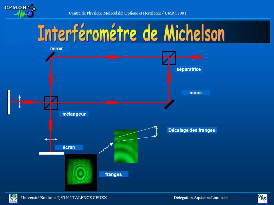 Centre de Physique Moléculaire Optique et Hertzienne ( UMR 5798 )C.P.M.O.H.C.P.M.O.H.