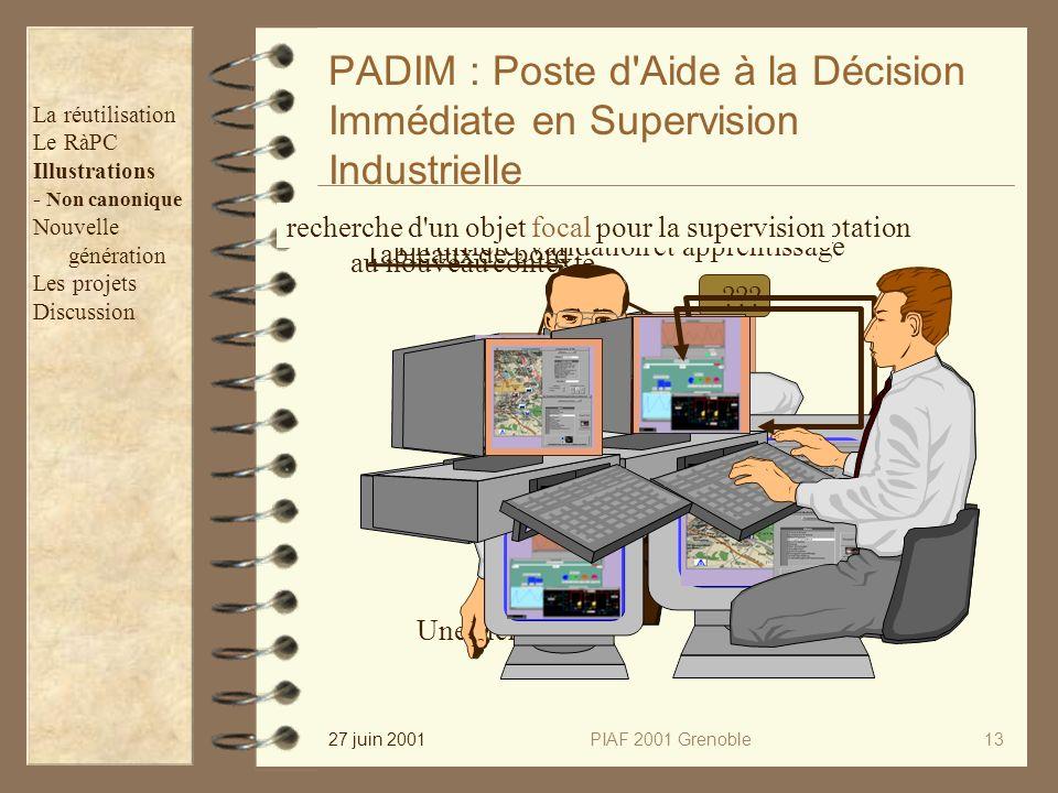 27 juin 2001PIAF 2001 Grenoble13 PADIM : Poste d'Aide à la Décision Immédiate en Supervision Industrielle Une alerte.... ??? Tableaux de bord Remémora
