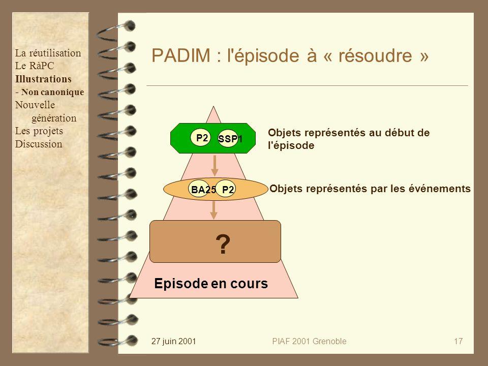 27 juin 2001PIAF 2001 Grenoble17 PADIM : l'épisode à « résoudre » P1 BA25 P2 SSP1 Episode en cours Objets représentés par les événements ? Objets repr