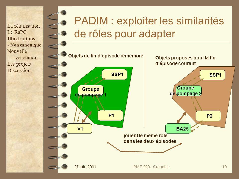 27 juin 2001PIAF 2001 Grenoble19 PADIM : exploiter les similarités de rôles pour adapter SSP1 P2 Groupe de pompage 2 BA25 SSP1 P1 Groupe de pompage 1