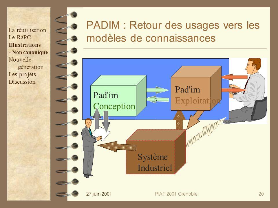 27 juin 2001PIAF 2001 Grenoble20 PADIM : Retour des usages vers les modèles de connaissances Système Industriel .