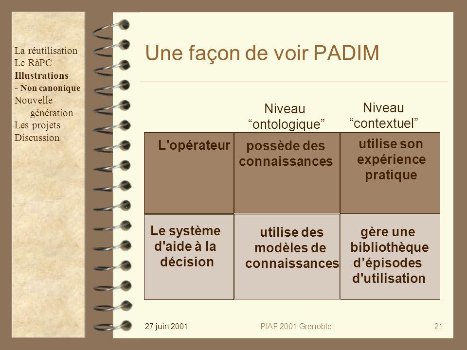 27 juin 2001PIAF 2001 Grenoble21 Une façon de voir PADIM L'opérateur possède des connaissances utilise son expérience pratique Le système d'aide à la