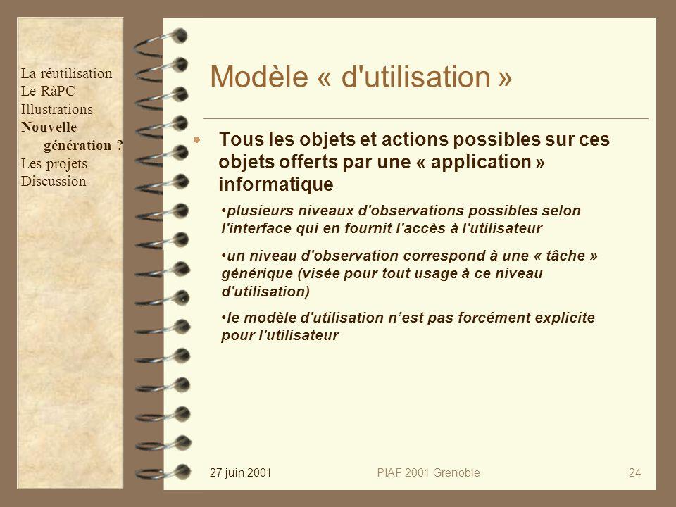 27 juin 2001PIAF 2001 Grenoble24 Modèle « d'utilisation » Tous les objets et actions possibles sur ces objets offerts par une « application » informat