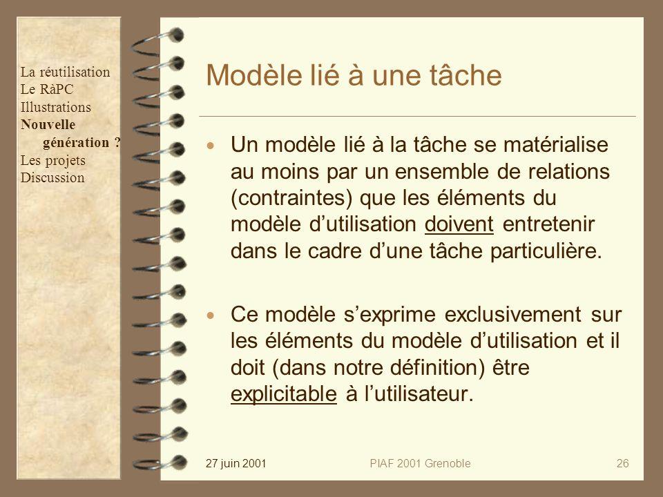 27 juin 2001PIAF 2001 Grenoble26 Modèle lié à une tâche Un modèle lié à la tâche se matérialise au moins par un ensemble de relations (contraintes) que les éléments du modèle dutilisation doivent entretenir dans le cadre dune tâche particulière.