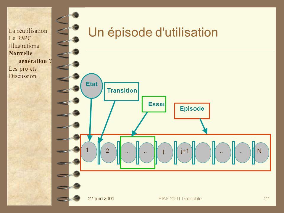 27 juin 2001PIAF 2001 Grenoble27 Un épisode d'utilisation 2.. N 1 j+1 j Episode Etat TransitionEssai La réutilisation Le RàPC Illustrations Nouvelle g