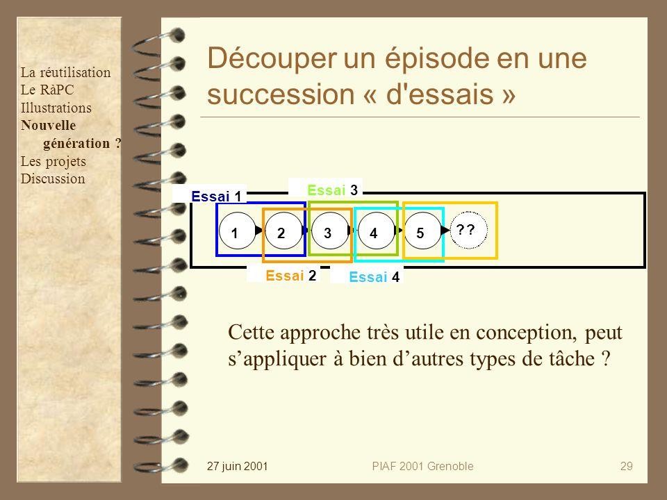 27 juin 2001PIAF 2001 Grenoble29 Découper un épisode en une succession « d'essais » 12345 Essai 1 Essai 2 Essai 3 Essai 4 ? ? La réutilisation Le RàPC