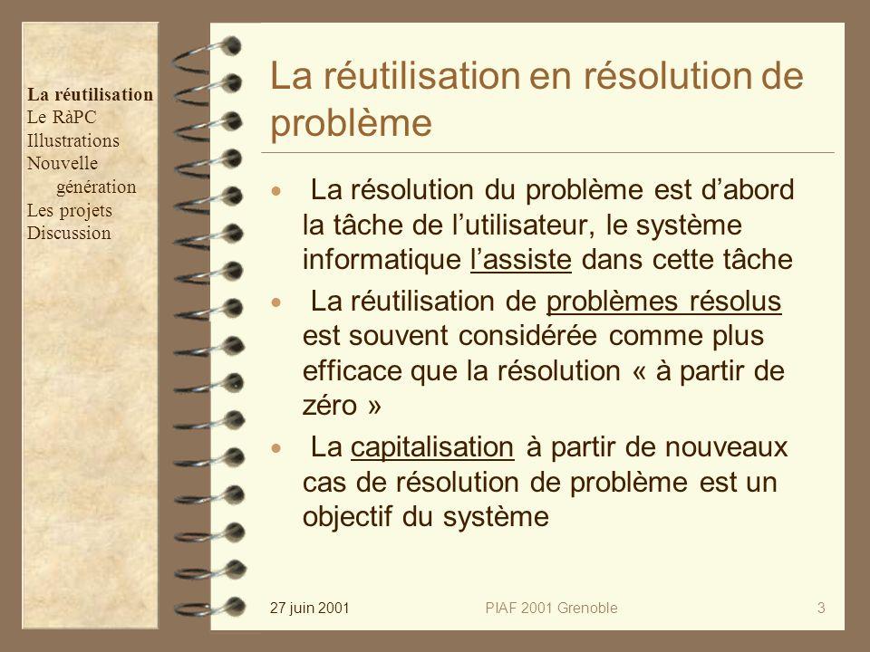 27 juin 2001PIAF 2001 Grenoble3 La réutilisation en résolution de problème La résolution du problème est dabord la tâche de lutilisateur, le système i