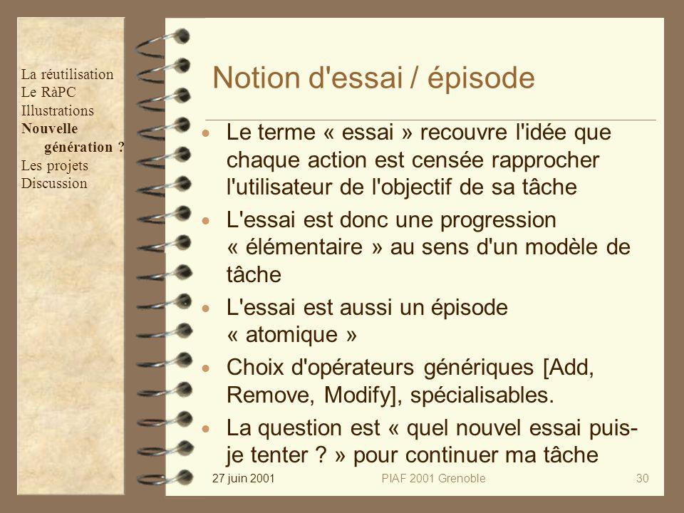 27 juin 2001PIAF 2001 Grenoble30 Notion d'essai / épisode Le terme « essai » recouvre l'idée que chaque action est censée rapprocher l'utilisateur de