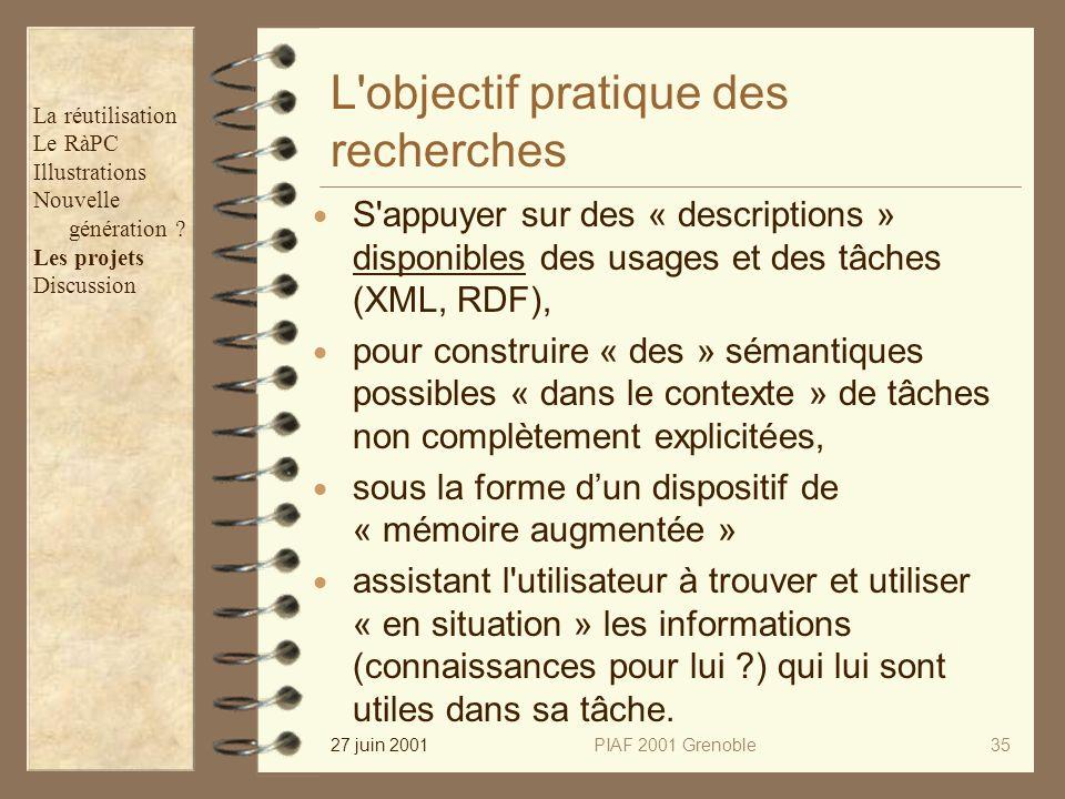 27 juin 2001PIAF 2001 Grenoble35 L objectif pratique des recherches S appuyer sur des « descriptions » disponibles des usages et des tâches (XML, RDF), pour construire « des » sémantiques possibles « dans le contexte » de tâches non complètement explicitées, sous la forme dun dispositif de « mémoire augmentée » assistant l utilisateur à trouver et utiliser « en situation » les informations (connaissances pour lui ) qui lui sont utiles dans sa tâche.