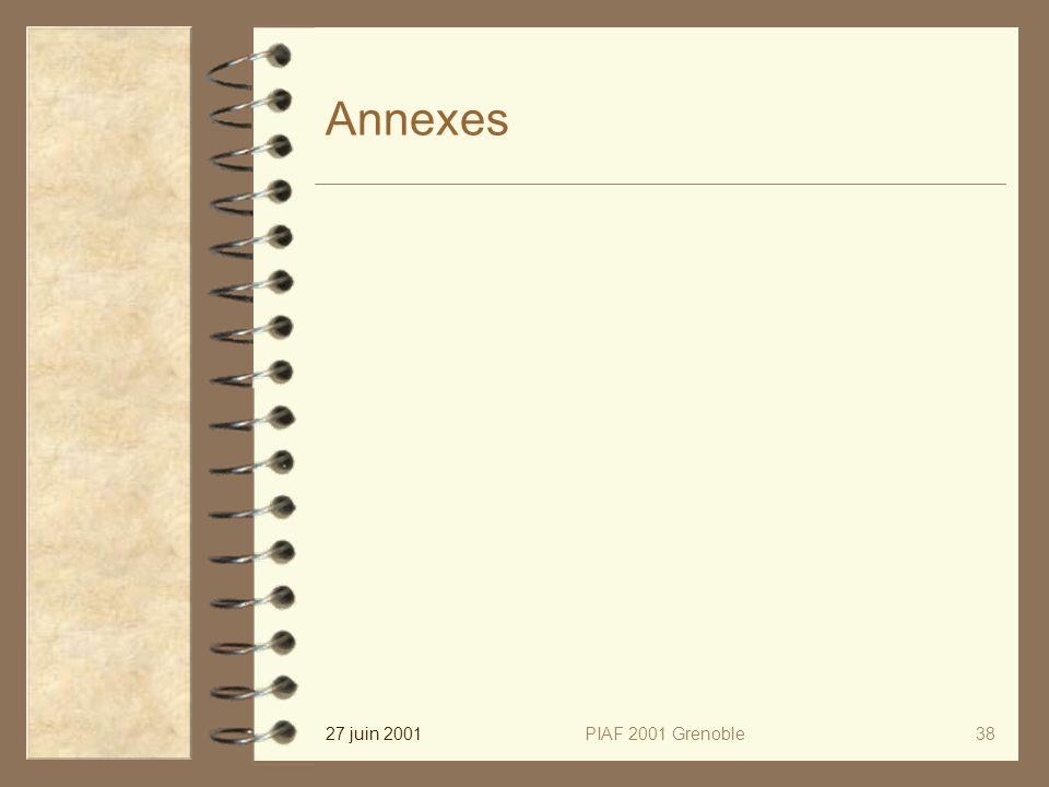 27 juin 2001PIAF 2001 Grenoble38 Annexes