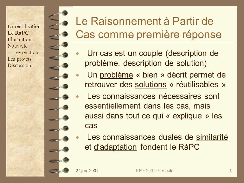 27 juin 2001PIAF 2001 Grenoble4 Le Raisonnement à Partir de Cas comme première réponse Un cas est un couple (description de problème, description de s