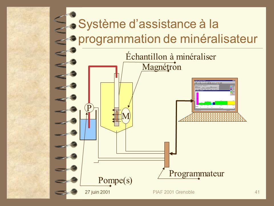 27 juin 2001PIAF 2001 Grenoble41 Échantillon à minéraliser Système dassistance à la programmation de minéralisateur P Pompe(s) Magnétron M Programmate
