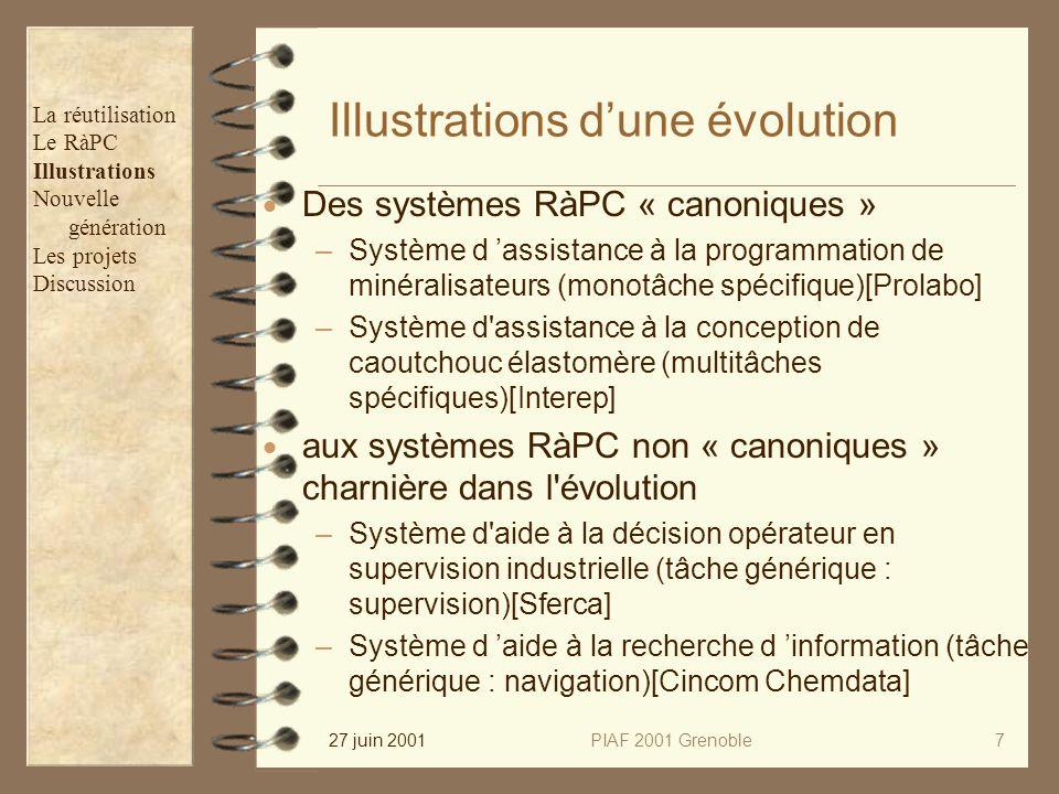 27 juin 2001PIAF 2001 Grenoble7 Illustrations dune évolution Des systèmes RàPC « canoniques » –Système d assistance à la programmation de minéralisate