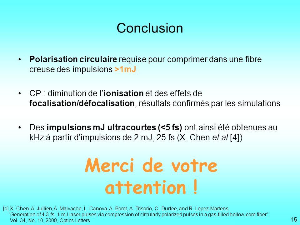 Conclusion Polarisation circulaire requise pour comprimer dans une fibre creuse des impulsions >1mJ CP : diminution de lionisation et des effets de fo
