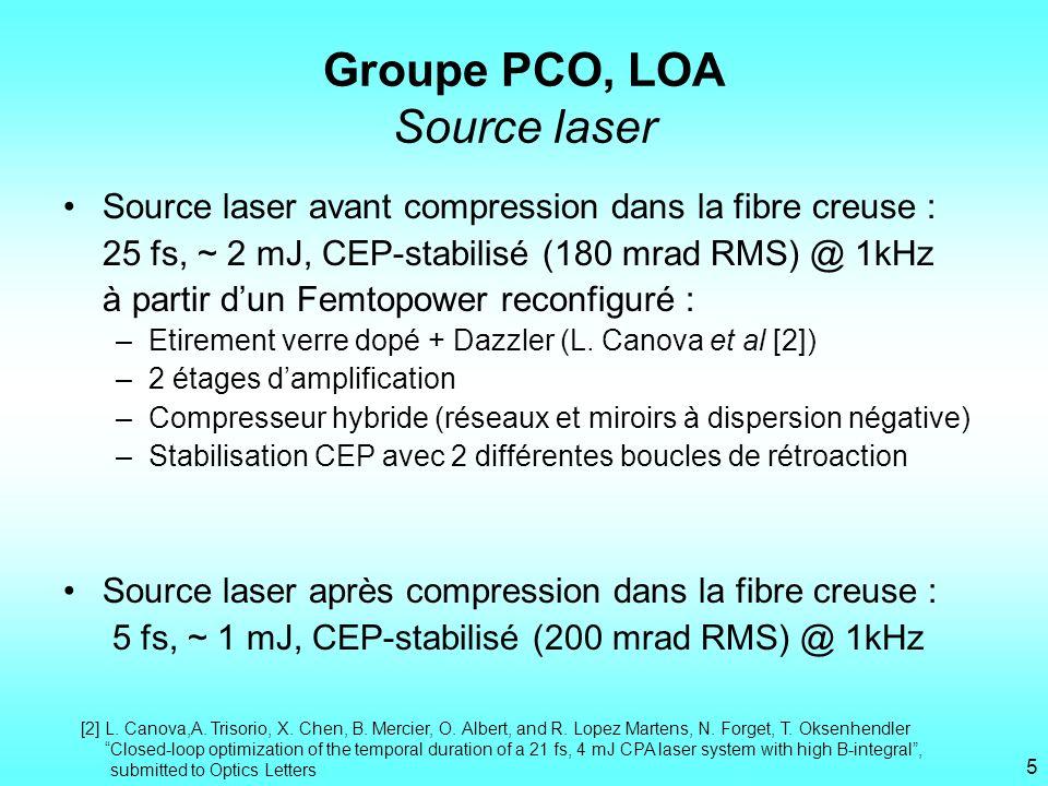 Source laser avant compression dans la fibre creuse : 25 fs, ~ 2 mJ, CEP-stabilisé (180 mrad RMS) @ 1kHz à partir dun Femtopower reconfiguré : –Etirem