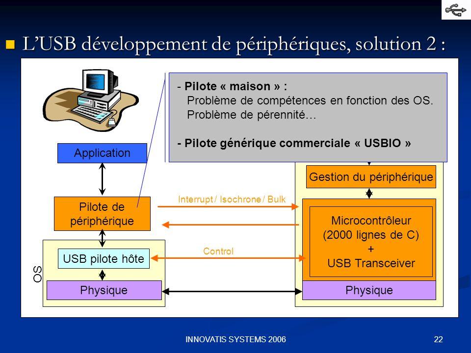 22INNOVATIS SYSTEMS 2006 LUSB développement de périphériques, solution 2 : LUSB développement de périphériques, solution 2 : Physique USB pilote hôte Pilote de périphérique Application Gestion du périphérique Electronique « made in CRTBT » Control Interrupt / Isochrone / Bulk OS Physique - Pilote « maison » : Problème de compétences en fonction des OS.