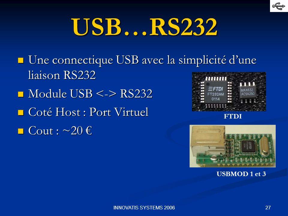 27INNOVATIS SYSTEMS 2006 USB…RS232 Une connectique USB avec la simplicité dune liaison RS232 Une connectique USB avec la simplicité dune liaison RS232