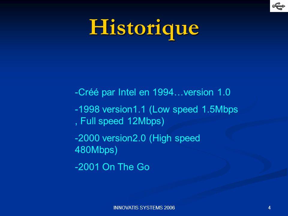 5INNOVATIS SYSTEMS 2006 Universal Serial Bus Télémesures, Diagnostic Auto détection & configuration (Plug&Play) Bus power 3 vitesses:Low- 1.5, Full- 12, High- 480 Megabits/second RS232 Parallèle PS/2 Applications Embarquées