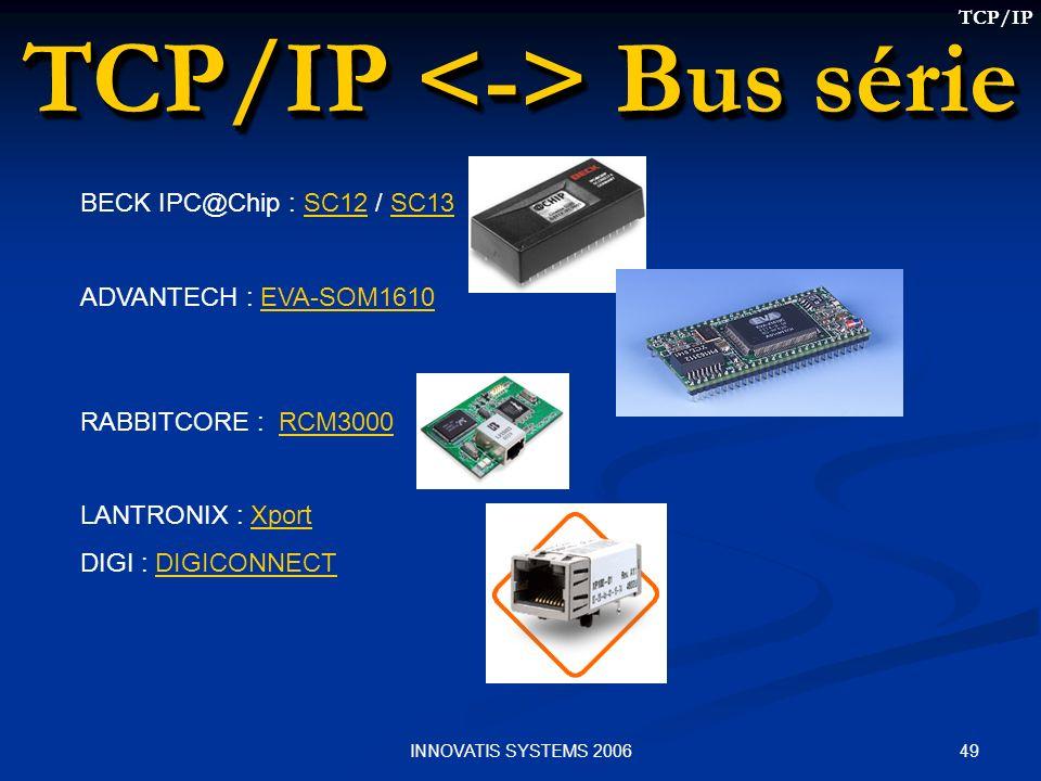 49INNOVATIS SYSTEMS 2006 BECK IPC@Chip : SC12 / SC13SC12SC13 ADVANTECH : EVA-SOM1610EVA-SOM1610 RABBITCORE : RCM3000RCM3000 LANTRONIX : XportXport DIGI : DIGICONNECT TCP/IP TCP/IP Bus série